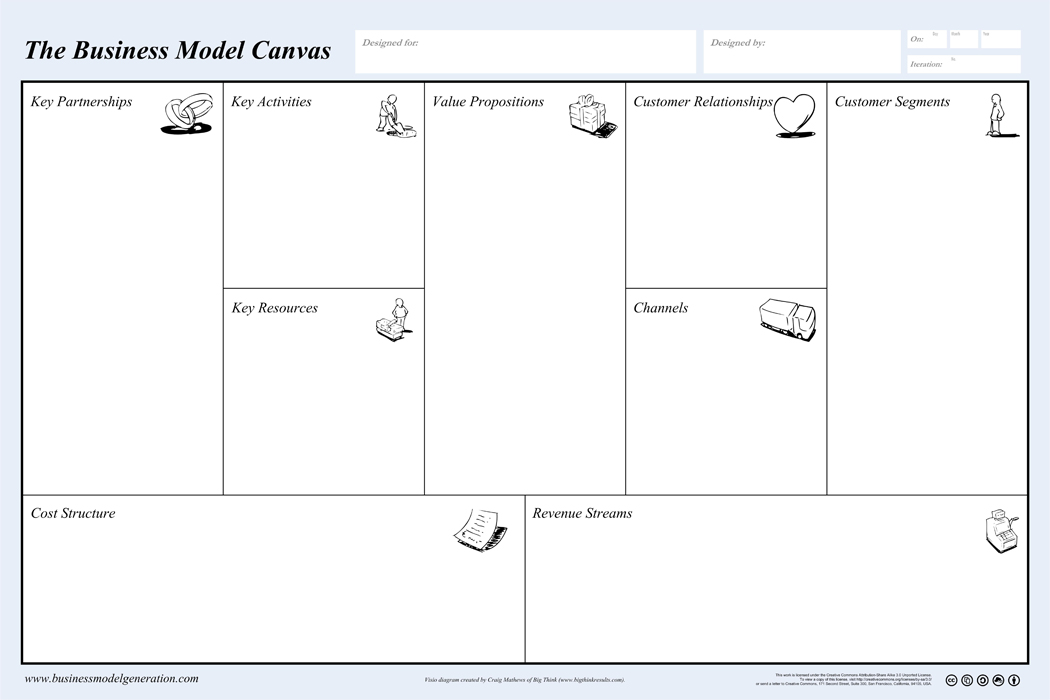 Business model canvas business design tools a business model friedricerecipe Choice Image